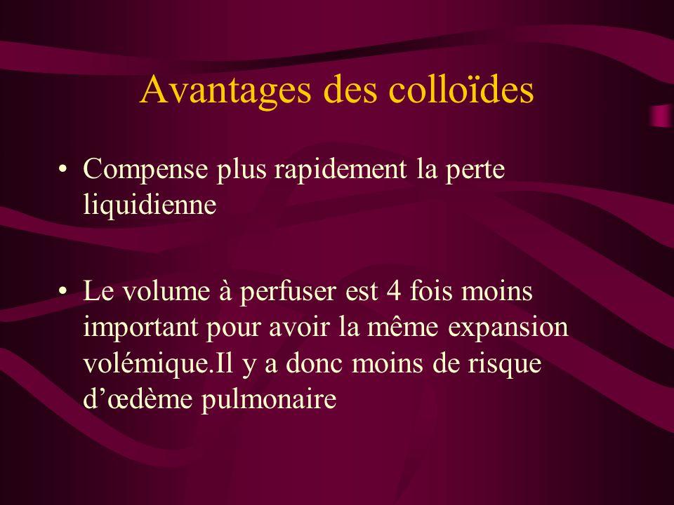 Avantages des colloïdes Compense plus rapidement la perte liquidienne Le volume à perfuser est 4 fois moins important pour avoir la même expansion vol