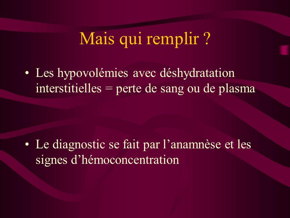 Mais qui remplir ? Les hypovolémies avec déshydratation interstitielles = perte de sang ou de plasma Le diagnostic se fait par lanamnèse et les signes