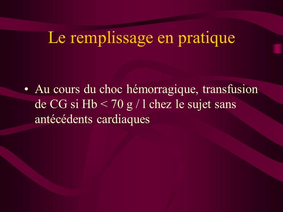 Le remplissage en pratique Au cours du choc hémorragique, transfusion de CG si Hb < 70 g / l chez le sujet sans antécédents cardiaques