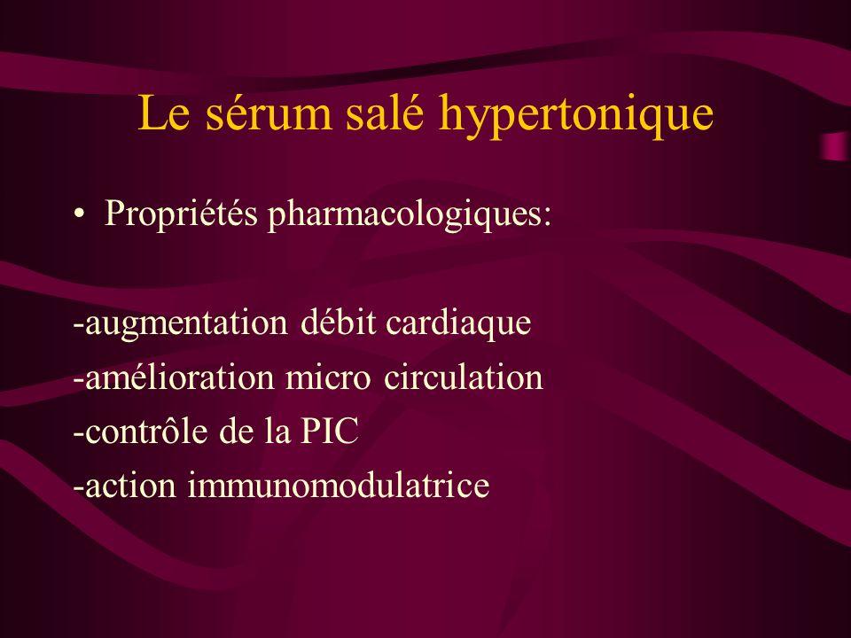 Le sérum salé hypertonique Propriétés pharmacologiques: -augmentation débit cardiaque -amélioration micro circulation -contrôle de la PIC -action immu