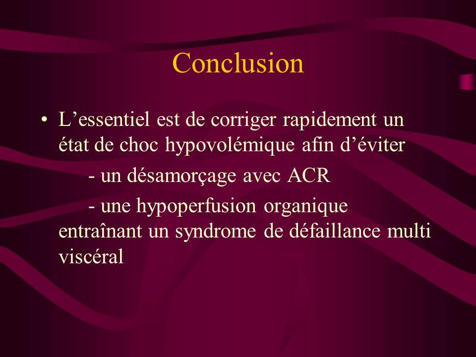 Conclusion Lessentiel est de corriger rapidement un état de choc hypovolémique afin déviter - un désamorçage avec ACR - une hypoperfusion organique en