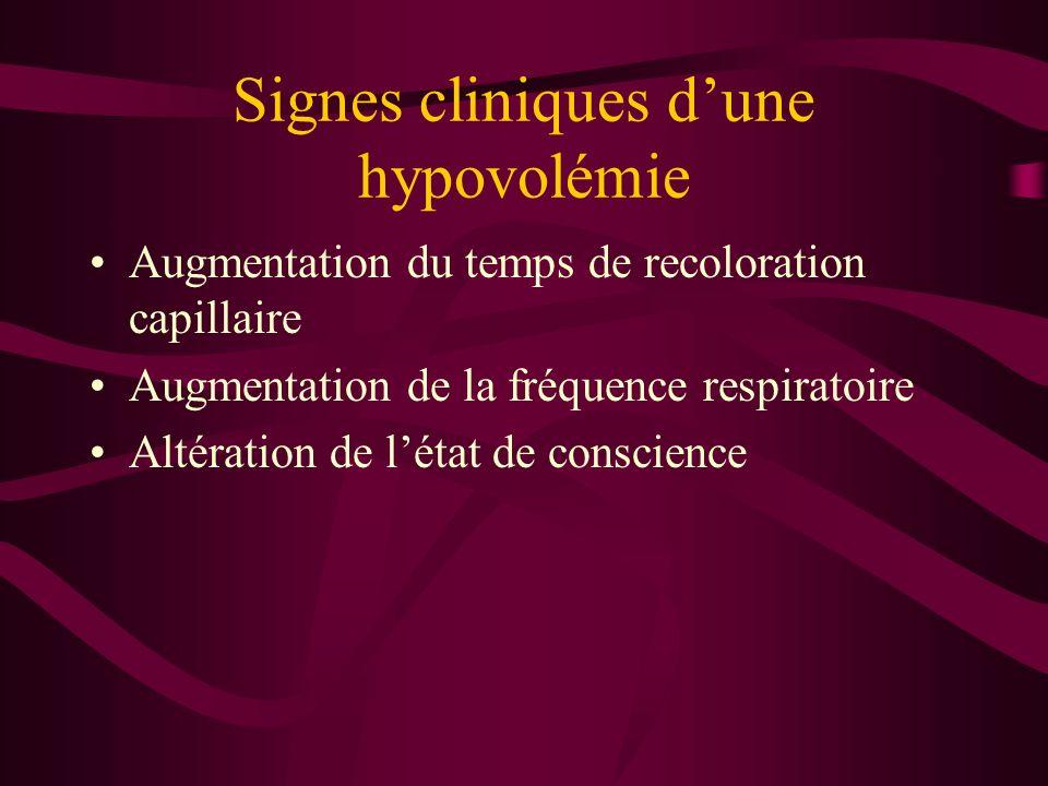 Signes cliniques dune hypovolémie Augmentation du temps de recoloration capillaire Augmentation de la fréquence respiratoire Altération de létat de co