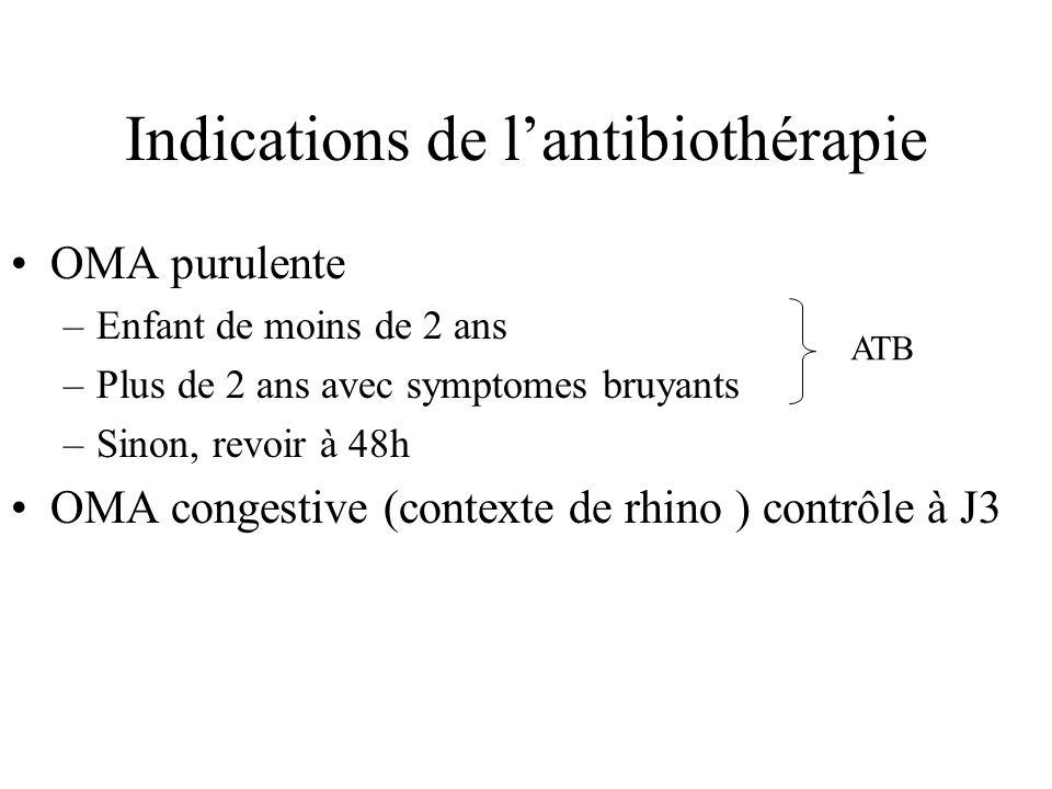 Indications de lantibiothérapie OMA purulente –Enfant de moins de 2 ans –Plus de 2 ans avec symptomes bruyants –Sinon, revoir à 48h OMA congestive (co