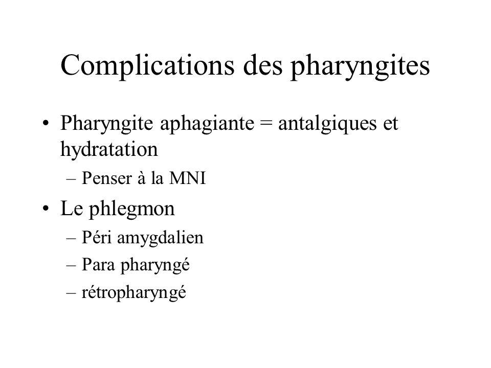 Complications des pharyngites Pharyngite aphagiante = antalgiques et hydratation –Penser à la MNI Le phlegmon –Péri amygdalien –Para pharyngé –rétroph