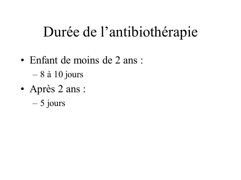 Durée de lantibiothérapie Enfant de moins de 2 ans : –8 à 10 jours Après 2 ans : –5 jours