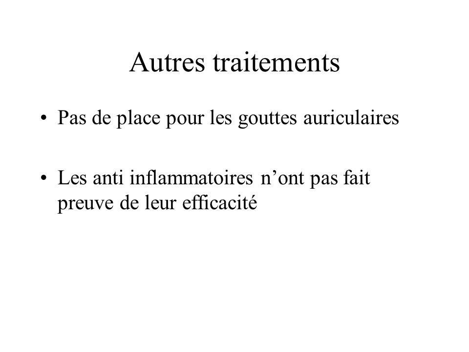 Autres traitements Pas de place pour les gouttes auriculaires Les anti inflammatoires nont pas fait preuve de leur efficacité