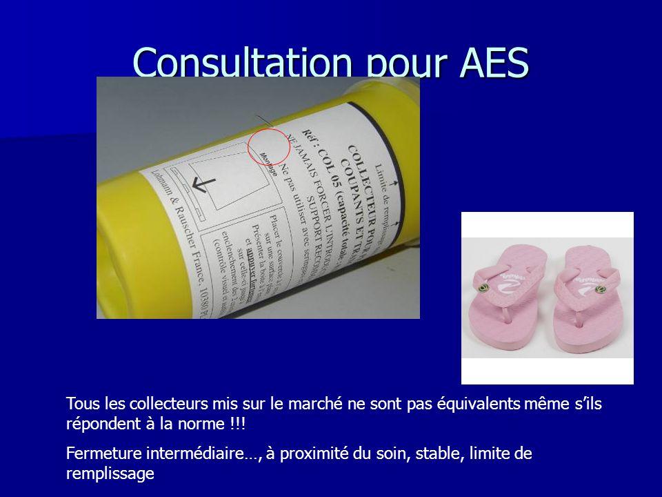 Consultation pour AES Tous les collecteurs mis sur le marché ne sont pas équivalents même sils répondent à la norme !!! Fermeture intermédiaire…, à pr