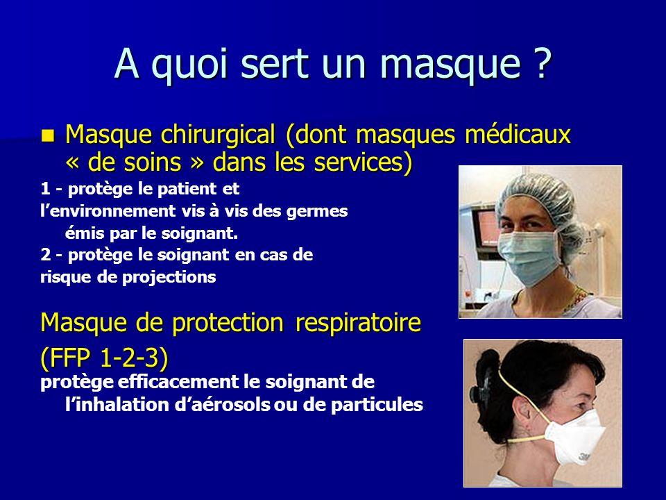 A quoi sert un masque ? Masque chirurgical (dont masques médicaux « de soins » dans les services) Masque chirurgical (dont masques médicaux « de soins