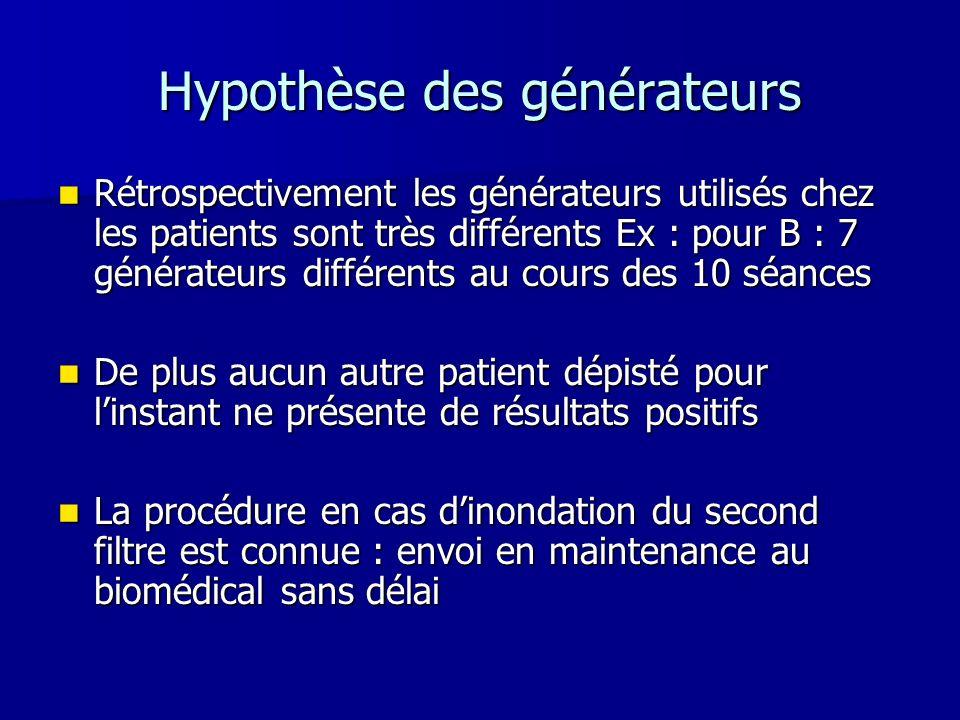 Hypothèse des générateurs Rétrospectivement les générateurs utilisés chez les patients sont très différents Ex : pour B : 7 générateurs différents au