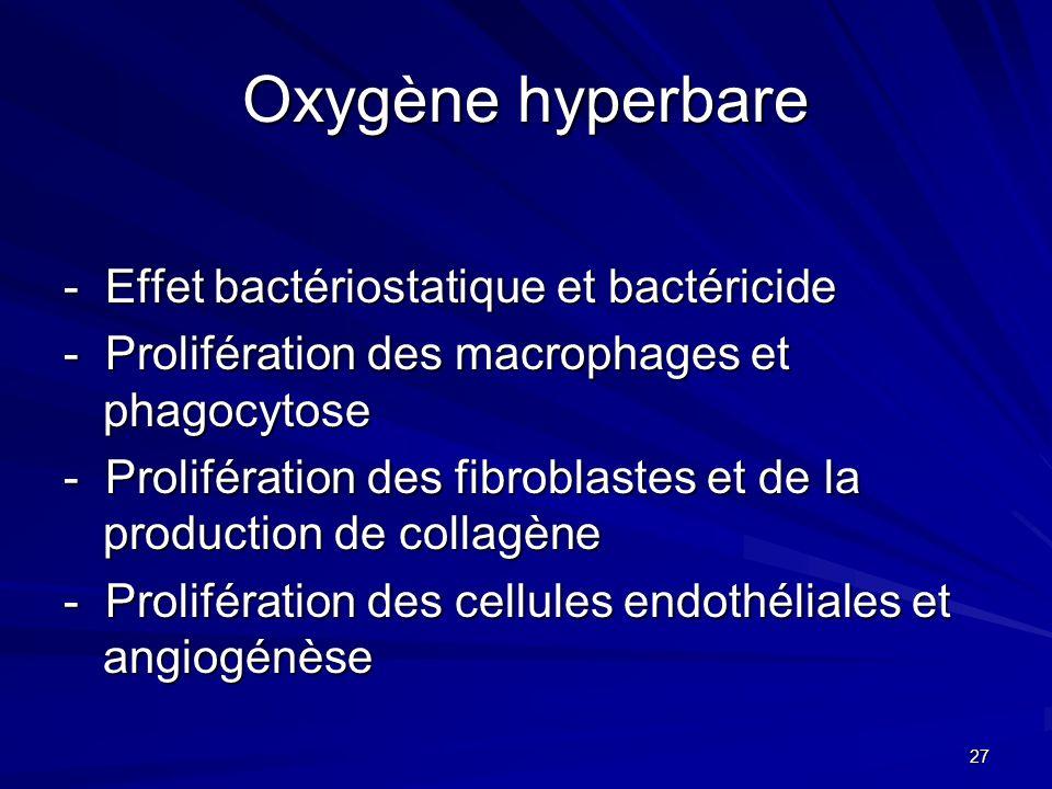 27 Oxygène hyperbare - Effet bactériostatique et bactéricide - Prolifération des macrophages et phagocytose - Prolifération des fibroblastes et de la