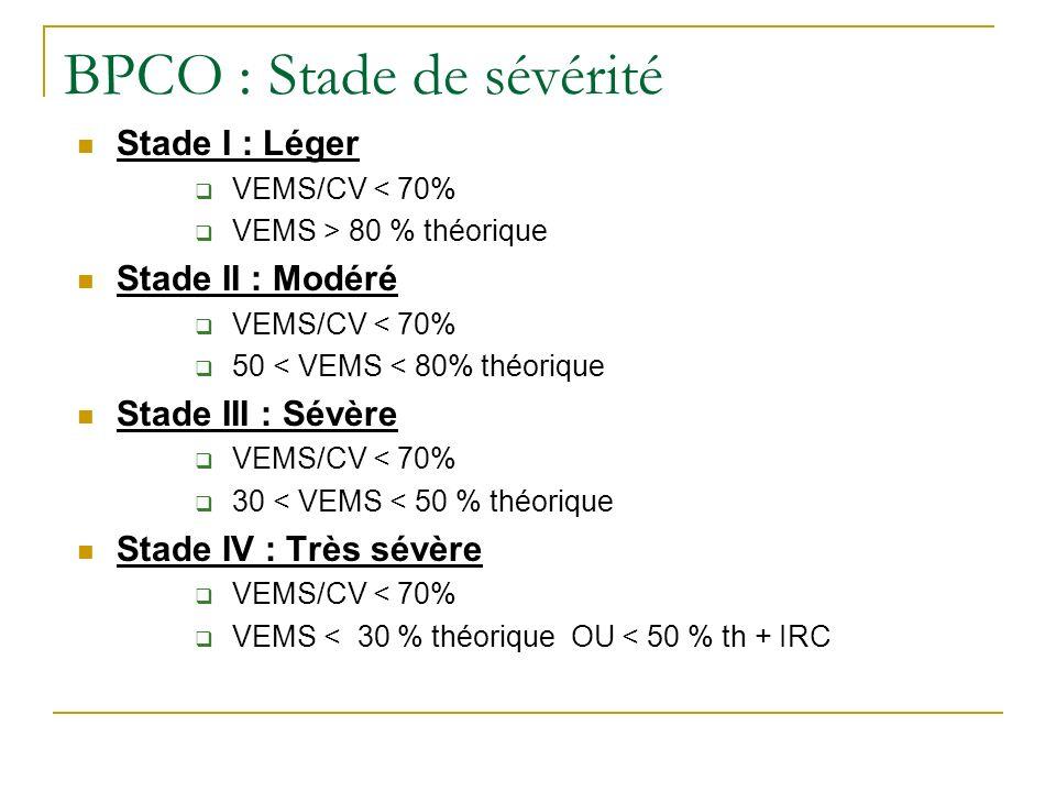 BPCO : Stade de sévérité Stade I : Léger VEMS/CV < 70% VEMS > 80 % théorique Stade II : Modéré VEMS/CV < 70% 50 < VEMS < 80% théorique Stade III : Sév