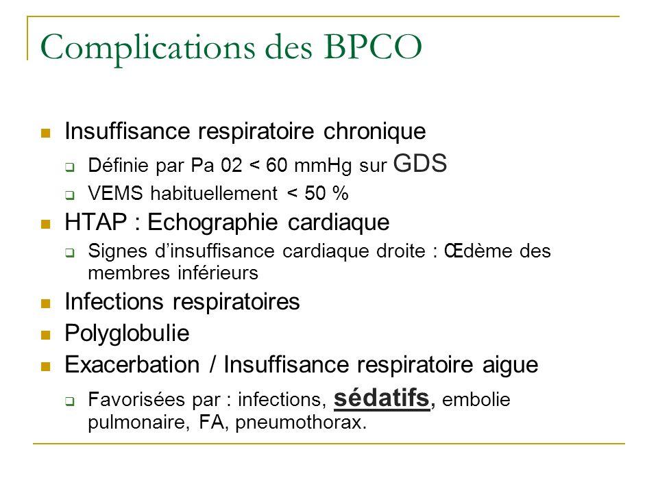 Complications des BPCO Insuffisance respiratoire chronique Définie par Pa 02 < 60 mmHg sur GDS VEMS habituellement < 50 % HTAP : Echographie cardiaque