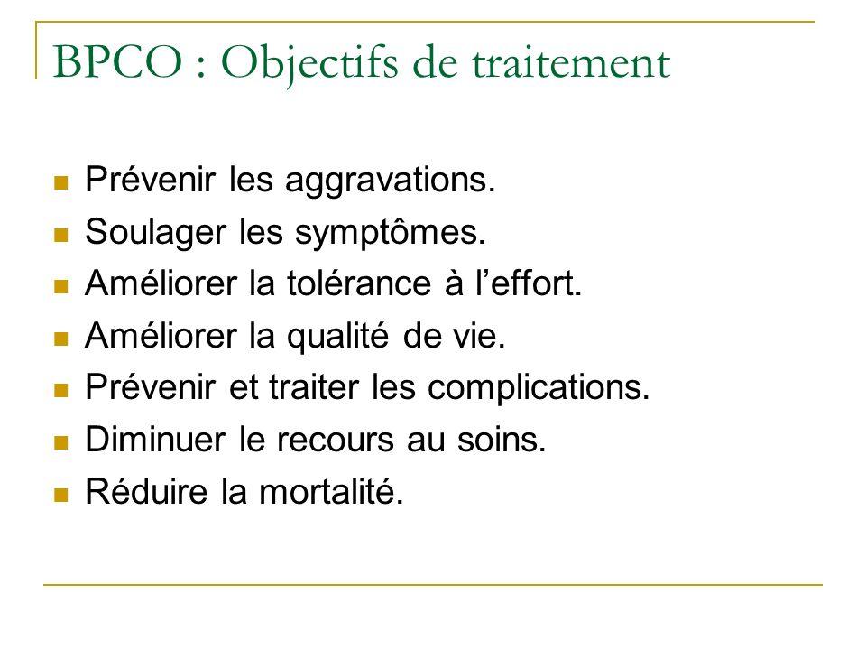 BPCO : Objectifs de traitement Prévenir les aggravations. Soulager les symptômes. Améliorer la tolérance à leffort. Améliorer la qualité de vie. Préve