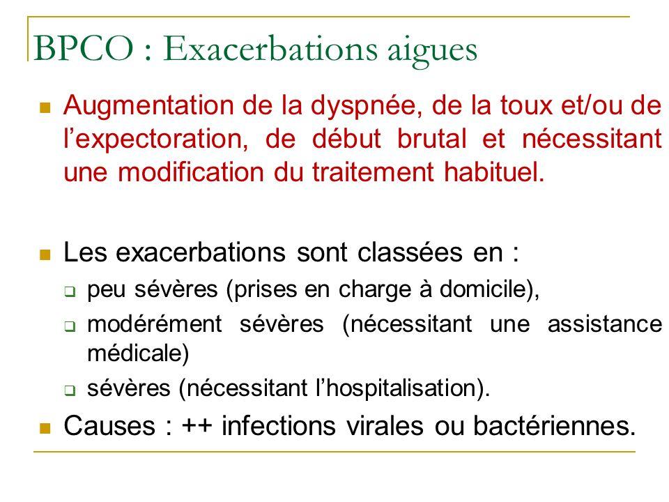 BPCO : Exacerbations aigues Augmentation de la dyspnée, de la toux et/ou de lexpectoration, de début brutal et nécessitant une modification du traitem