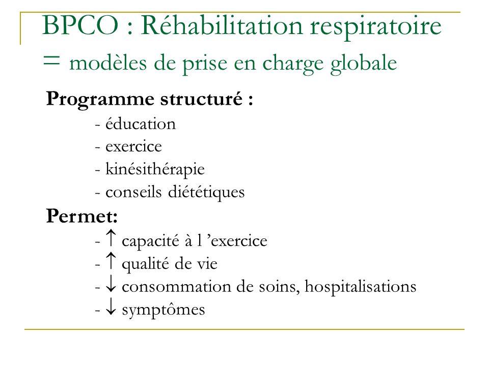 BPCO : Réhabilitation respiratoire = modèles de prise en charge globale Programme structuré : - éducation - exercice - kinésithérapie - conseils diété