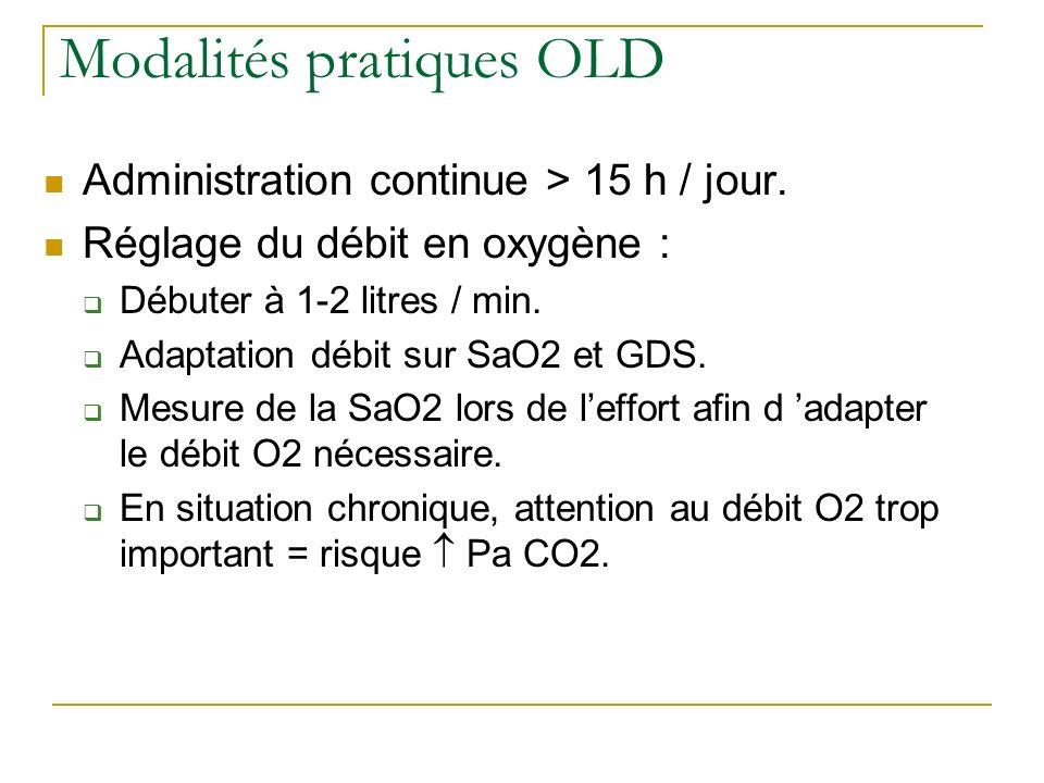 Modalités pratiques OLD Administration continue > 15 h / jour. Réglage du débit en oxygène : Débuter à 1-2 litres / min. Adaptation débit sur SaO2 et