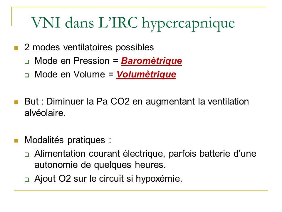 VNI dans LIRC hypercapnique 2 modes ventilatoires possibles Mode en Pression = Baromètrique Mode en Volume = Volumètrique But : Diminuer la Pa CO2 en