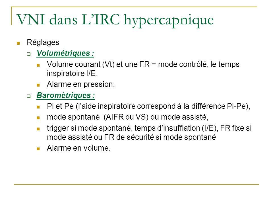VNI dans LIRC hypercapnique Réglages Volumétriques : Volume courant (Vt) et une FR = mode contrôlé, le temps inspiratoire I/E. Alarme en pression. Bar