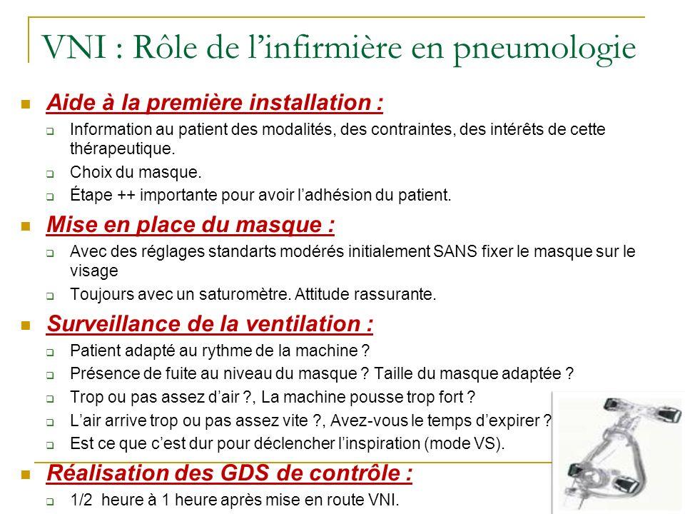 VNI : Rôle de linfirmière en pneumologie Aide à la première installation : Information au patient des modalités, des contraintes, des intérêts de cett
