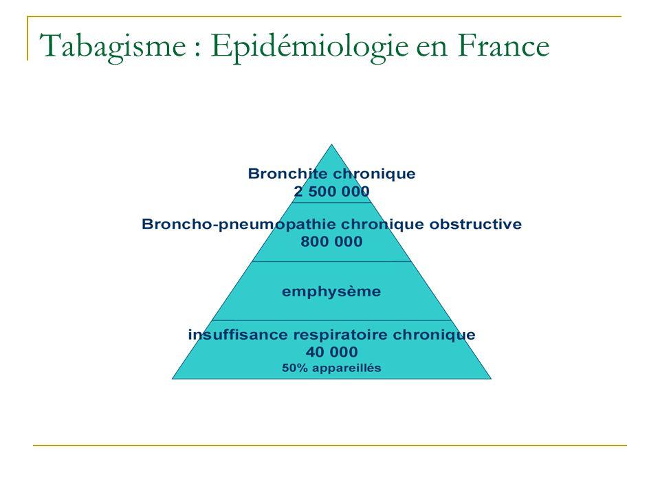 BPCO traitement : le sevrage tabagique Larrêt du tabac est la seule mesure capable de rétablir une évolution normale du VEMS.