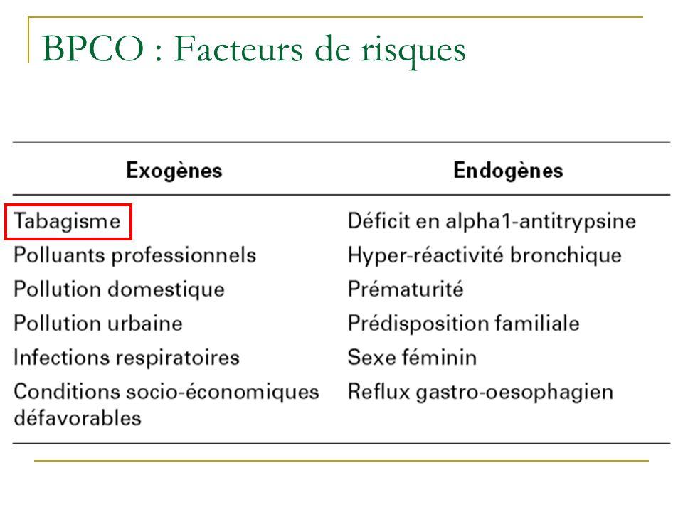 Facteur de risque : Le Tabac Principale cause des BPCO : 80-90 %.