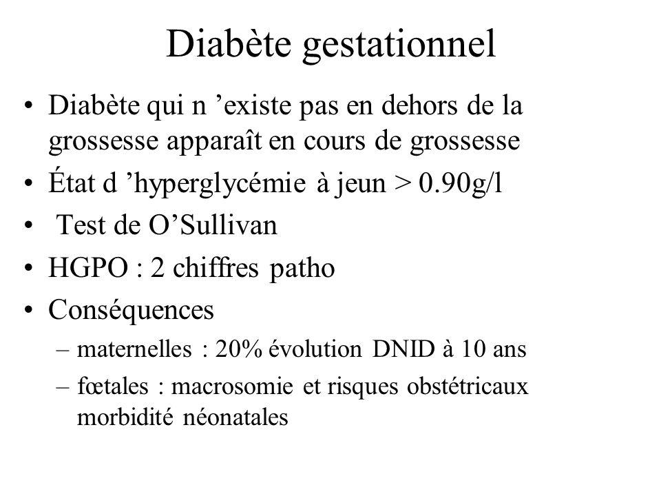 Diabète gestationnel Diabète qui n existe pas en dehors de la grossesse apparaît en cours de grossesse État d hyperglycémie à jeun > 0.90g/l Test de O