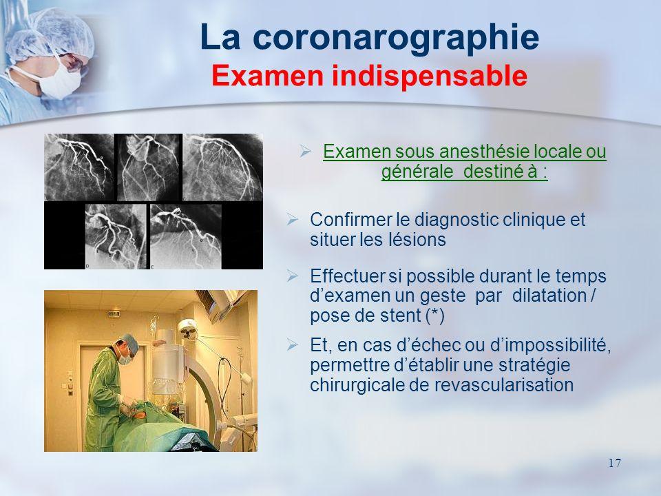 16 Rappels de pathologie coronarienne Dyslipidémie Tabagisme Sédentarité Obésité Hérédité = Risques dartériosclérose Dépôt électif dans le réseau arté