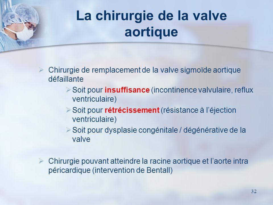 31 La segmentation aortique La chirurgie de la valve aortique peut sétendre au segment 0 et au segment 1