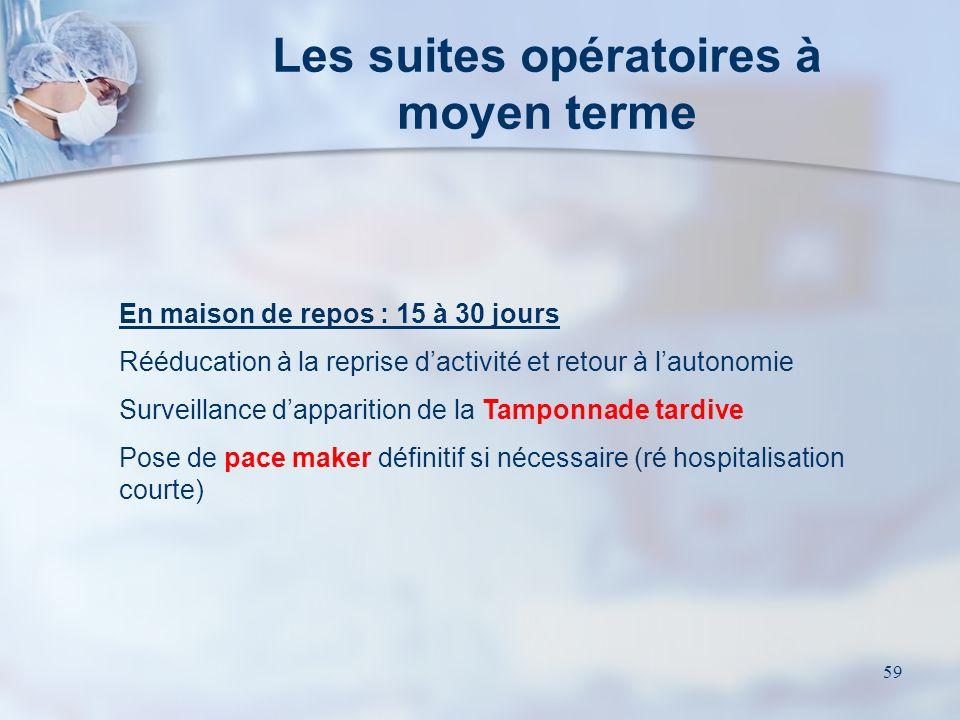 58 En service de chirurgie cardiaque : (+/-8 à 12 jours.. ou plus) Surveillance de la plaie opératoire Surveillance hémodynamique Tamponnade secondair