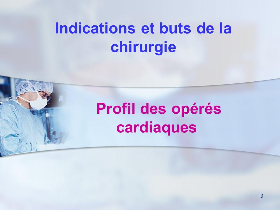 6 Profil des opérés cardiaques Indications et buts de la chirurgie