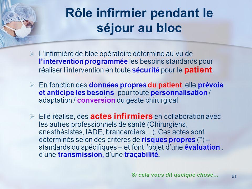 60 Les suites opératoires à long terme Surveillance médicale Surveillance biologique (Ré) adaptation du mode de vie pour permettre la reprise des acti