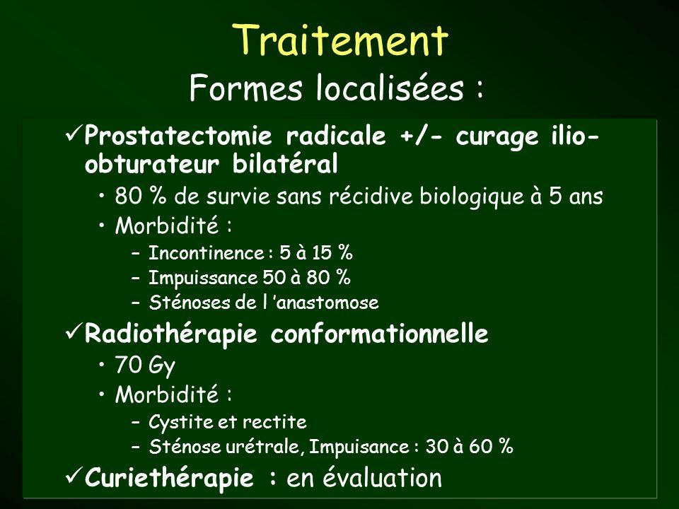 Traitement Prostatectomie radicale +/- curage ilio- obturateur bilatéral 80 % de survie sans récidive biologique à 5 ans Morbidité : –Incontinence : 5