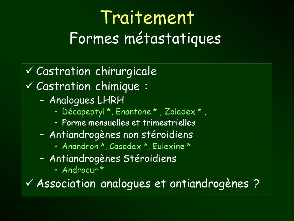 Traitement Formes métastatiques Castration chirurgicale Castration chimique : –Analogues LHRH Décapeptyl *, Enantone *, Zoladex *, Forme mensuelles et