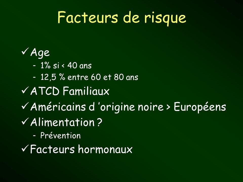 Facteurs de risque Age - 1% si < 40 ans - 12,5 % entre 60 et 80 ans ATCD Familiaux Américains d origine noire > Européens Alimentation ? - Prévention