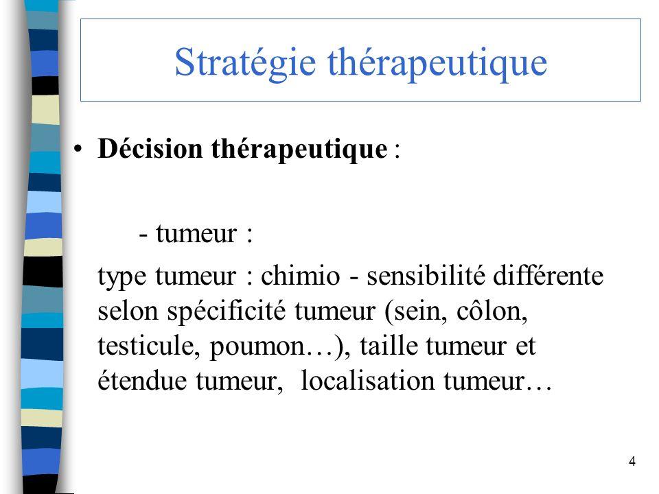 15 Spécificités du traitement anticancéreux Traitement évalué régulièrement pour un patient donné : à chaque cure cliniquement et contrôles biologiques.