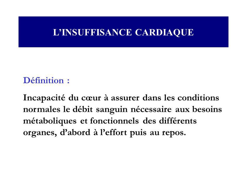 LINSUFFISANCE CARDIAQUE Définition : Incapacité du cœur à assurer dans les conditions normales le débit sanguin nécessaire aux besoins métaboliques et