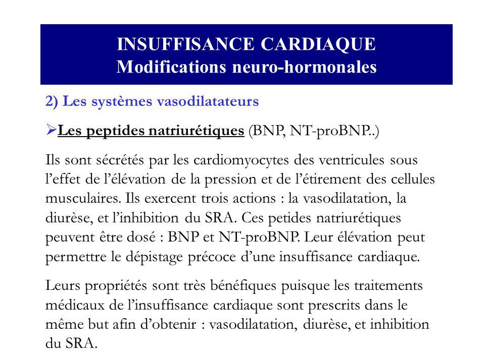 INSUFFISANCE CARDIAQUE Modifications neuro-hormonales 2) Les systèmes vasodilatateurs Les peptides natriurétiques (BNP, NT-proBNP..) Ils sont sécrétés