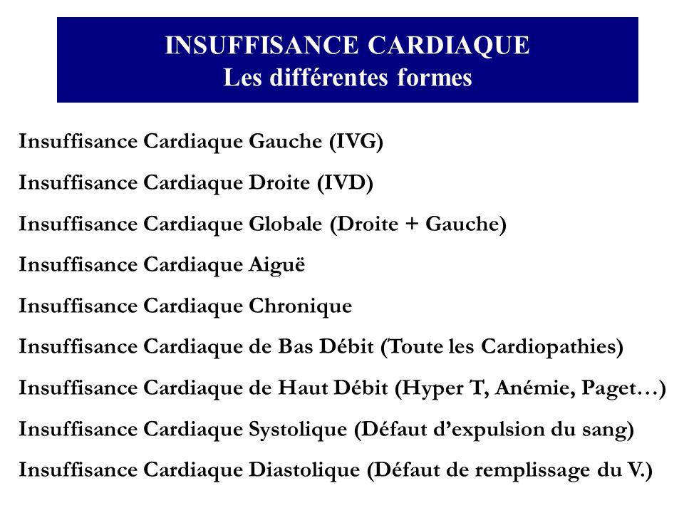 INSUFFISANCE CARDIAQUE Les différentes formes Insuffisance Cardiaque Gauche (IVG) Insuffisance Cardiaque Droite (IVD) Insuffisance Cardiaque Globale (