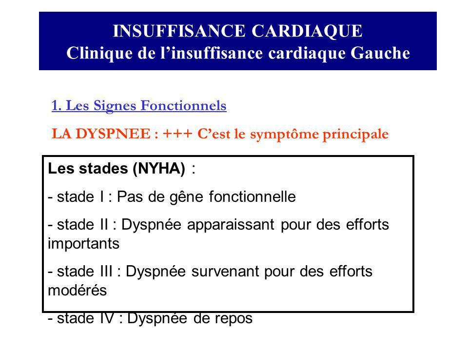 INSUFFISANCE CARDIAQUE Clinique de linsuffisance cardiaque Gauche 1. Les Signes Fonctionnels LA DYSPNEE : +++ Cest le symptôme principale Les stades (