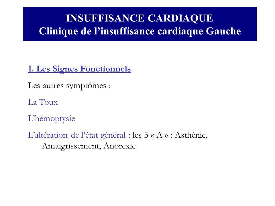 INSUFFISANCE CARDIAQUE Clinique de linsuffisance cardiaque Gauche 1. Les Signes Fonctionnels Les autres symptômes : La Toux Lhémoptysie Laltération de