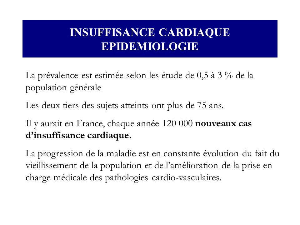INSUFFISANCE CARDIAQUE Examens complémentaires 1) La radiographie Pulmonaire : Cardiomagélie, Images dOAP (Redistribution, œdème interstitiel, œdème alvéolaire), épanchements pleuraux, pathologies pulmonaires.