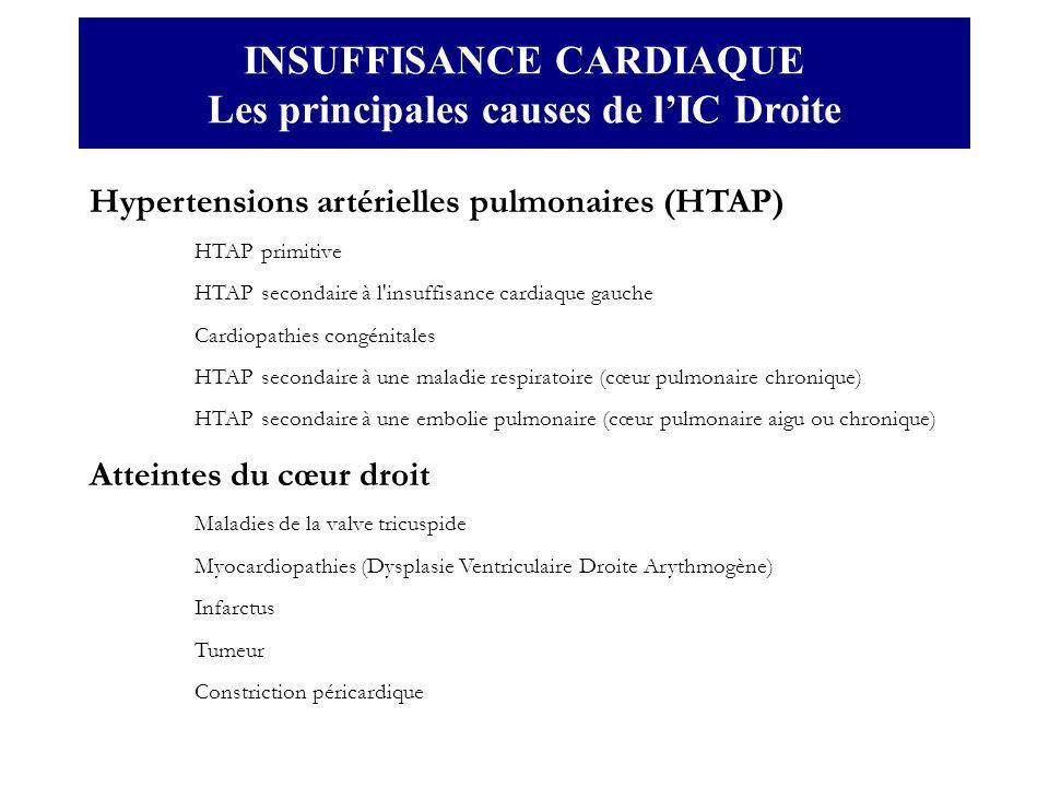 INSUFFISANCE CARDIAQUE Les principales causes de lIC Droite Hypertensions artérielles pulmonaires (HTAP) HTAP primitive HTAP secondaire à l'insuffisan