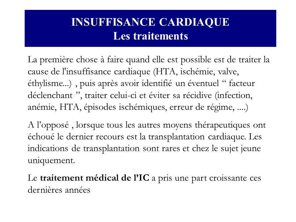 INSUFFISANCE CARDIAQUE Les traitements La première chose à faire quand elle est possible est de traiter la cause de l'insuffisance cardiaque (HTA, isc