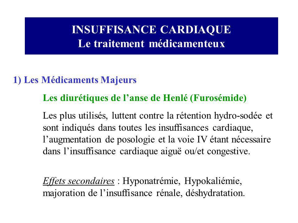 INSUFFISANCE CARDIAQUE Le traitement médicamenteux 1) Les Médicaments Majeurs Les diurétiques de lanse de Henlé (Furosémide) Les plus utilisés, lutten