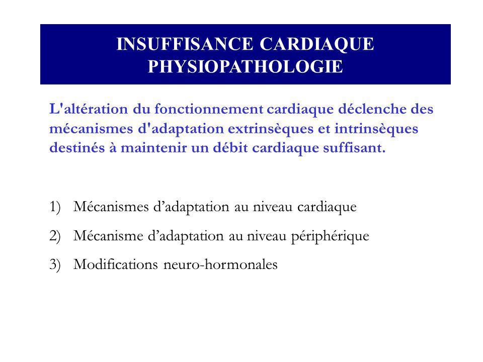 INSUFFISANCE CARDIAQUE Mécanismes dadaptation au niveau cardiaque 1) Remodelage ventriculaire gauche Loi de STARLING = Étirement des sarcomères secondaire à une surcharge en volume ou augmentation de la précharge provoque une augmentation de la performance cardiaque.