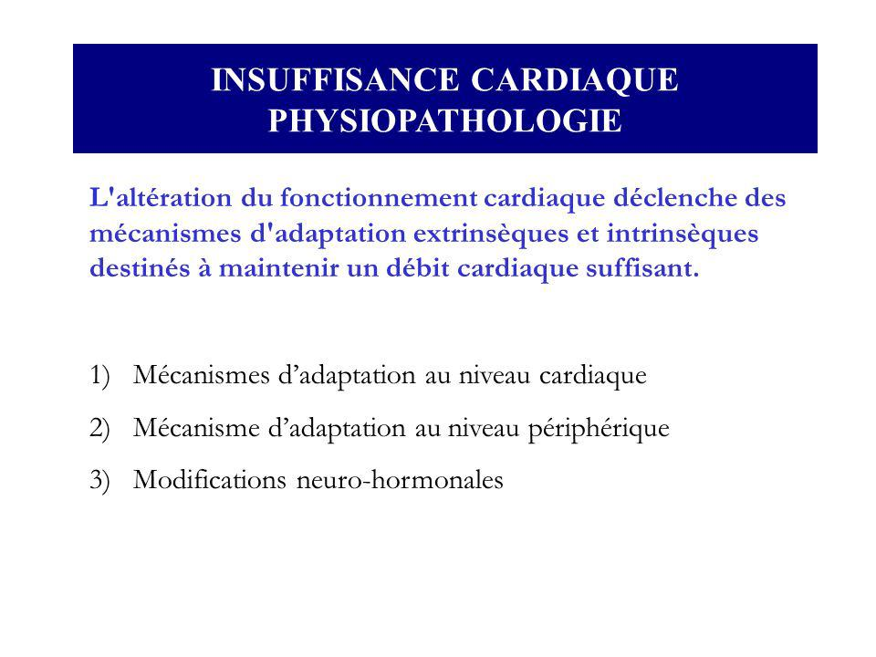 INSUFFISANCE CARDIAQUE PHYSIOPATHOLOGIE 1)Mécanismes dadaptation au niveau cardiaque 2)Mécanisme dadaptation au niveau périphérique 3)Modifications ne