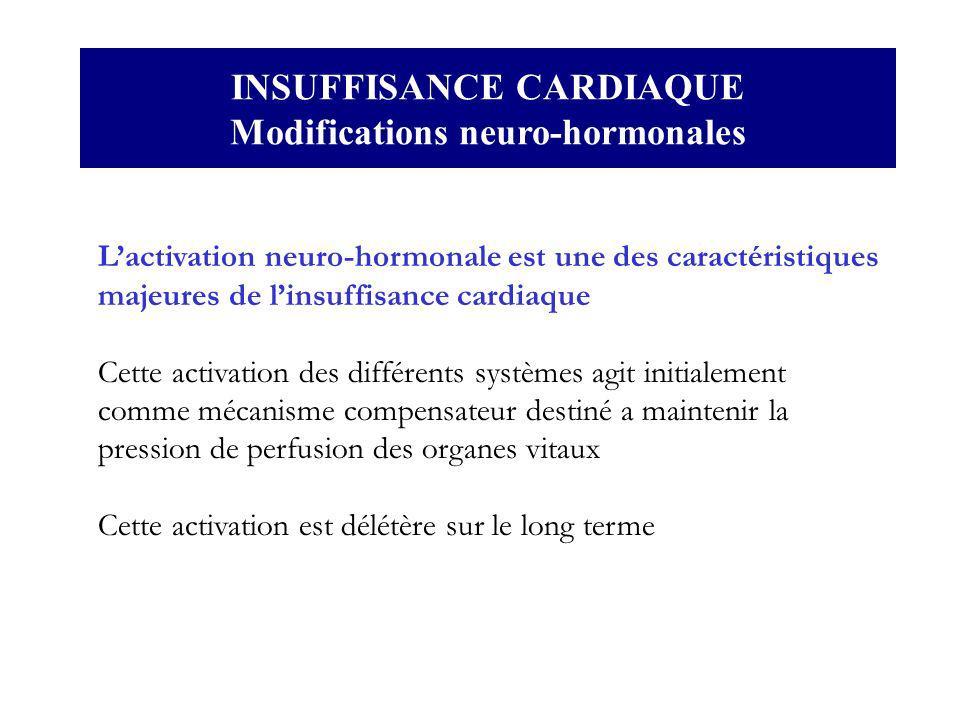 INSUFFISANCE CARDIAQUE Modifications neuro-hormonales Lactivation neuro-hormonale est une des caractéristiques majeures de linsuffisance cardiaque Cet