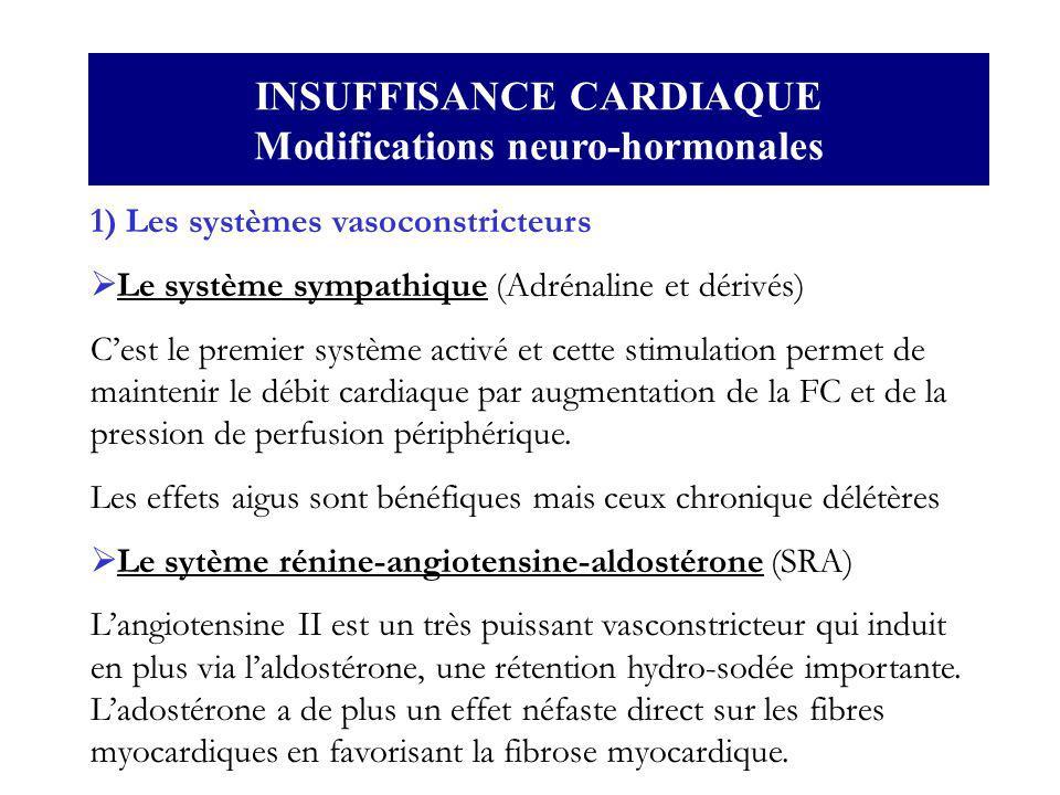 INSUFFISANCE CARDIAQUE Modifications neuro-hormonales 1) Les systèmes vasoconstricteurs Le système sympathique (Adrénaline et dérivés) Cest le premier