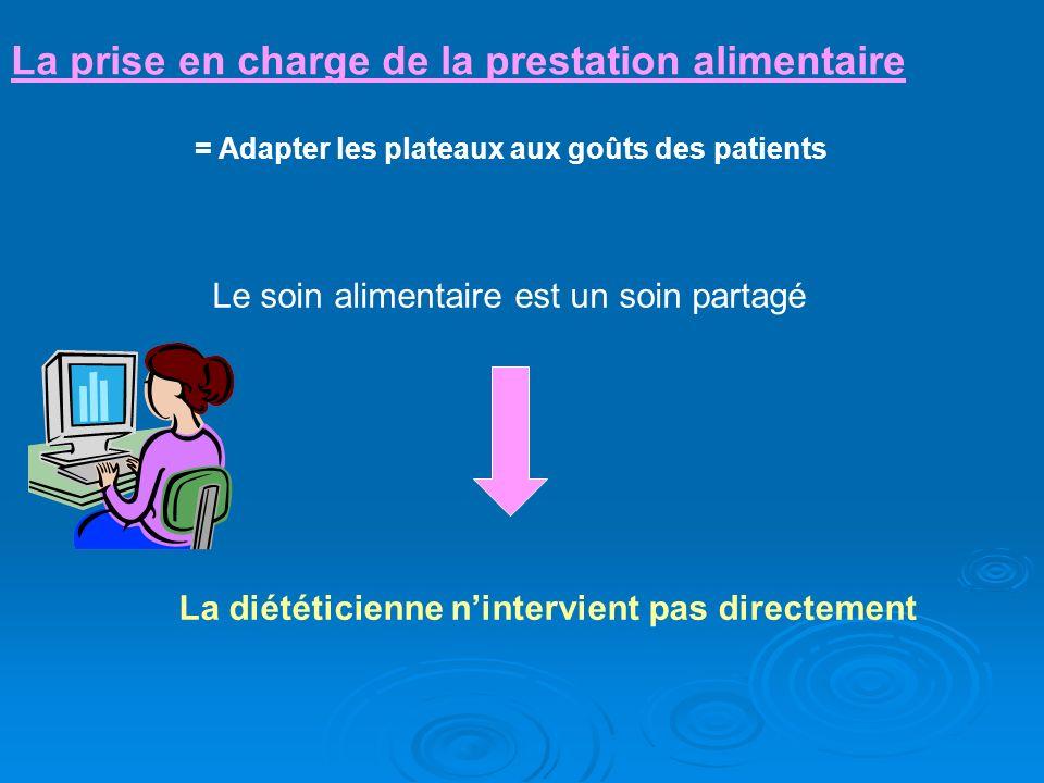 La prise en charge de la prestation alimentaire = Adapter les plateaux aux goûts des patients Le soin alimentaire est un soin partagé La diététicienne