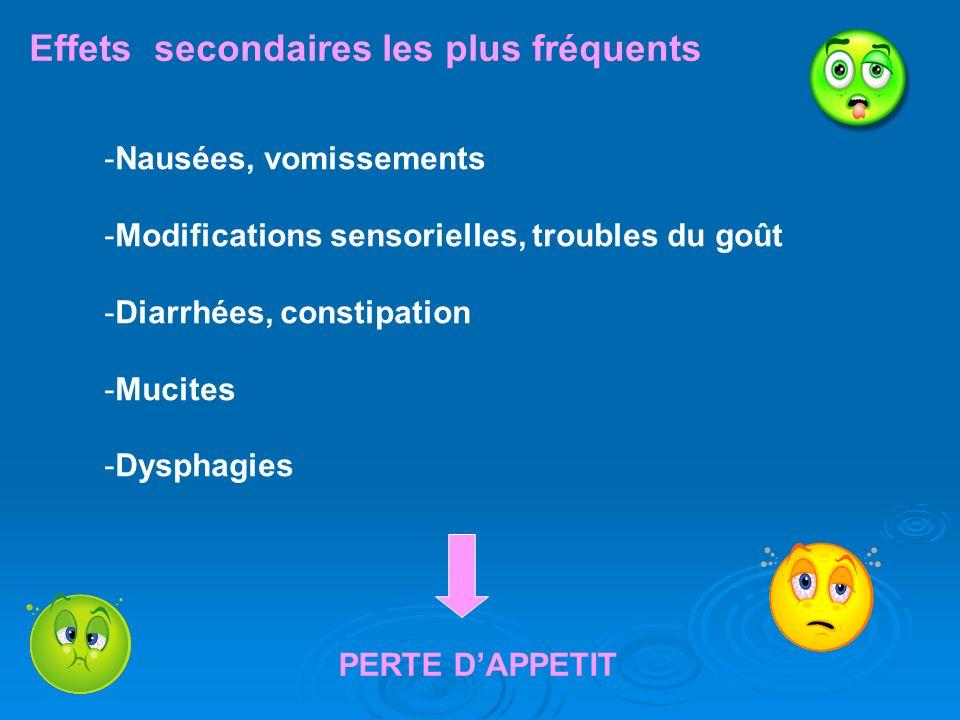 Effets secondaires les plus fréquents -Nausées, vomissements -Modifications sensorielles, troubles du goût -Diarrhées, constipation -Mucites -Dysphagi